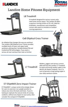 Landice Home Fitness Equipment Infographic Infographic Examples, Infographics, Home Workout Equipment, Fitness Equipment, Elliptical Cross Trainer, Back Massager, At Home Workouts, Cardio Workouts