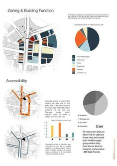 1433 best urban planning, urban design and graphics images in 2019 Plan Concept Architecture, Poster Architecture, Model Architecture, Site Analysis Architecture, Architecture Graphics, Sustainable Architecture, Architecture Diagrams, Landscape Architecture Perspective, Landscape Design