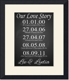 1st Wedding Anniversary Gift Ideas For Friends : ideas 1st wedding anniversary paper anniversary anniversary ideas ...