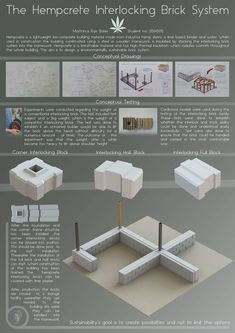 This article will discuss what interlocking bricks are, the advantages and disadvantages of using them and whether they are good for construction. - click for 3 min read Natural Building, Green Building, Building A House, Interlocking Concrete Blocks, Earth Bag Homes, Brick Projects, Sustainable Building Materials, Gnu Linux, Pvc Pipe Crafts