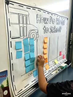 Such fun and simple ideas for the first Day of 1st Grade. I love how this teacher starts reading stamina and mixes in a lot of community building!
