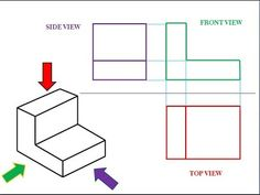 Basics of Orthographic Projection Orthographic Projection, Orthographic Drawing, Mechanical Engineering Design, Engineering Projects, Isometric Drawing Exercises, Steam Art, Graphic Design Lessons, Teaching Drawing, Drawing Lessons For Kids