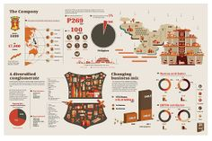 San Miguel Fact File 2012 by Inksurge , via Behance