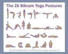 Bikram Yoga Postures. Bikram is one of the popular types of yoga fitness, because of great health benefits, and the yoga steps for weight loss. This chart shows the 26 Hot Yoga Poses. #YoYoYoga-PosesandRoutines