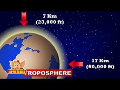 Learn About Planet Earth - Earth's Atmosphere - YouTube
