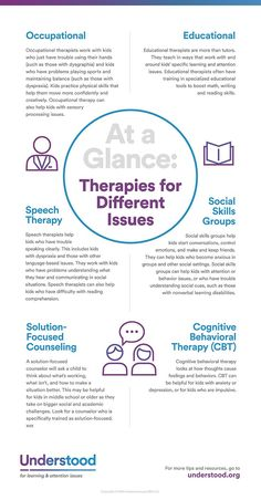 Finding the right therapy depends on the social and emotional challenges affecting your child. Here's info on some common therapies.