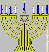 Chanukkah facts & Latke recipe