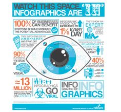 Watch This Space: Infographics are 'IN'. Infographic on #Infographics #viralmarketing