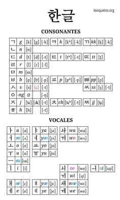 Korean Words Learning, Korean Language Learning, Learn A New Language, Korean Alphabet Letters, Learn Korean Alphabet, Hangul Alphabet, Alfabeto Ogham, Learning Languages Tips, Learn Japanese Words