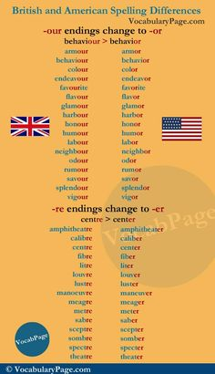 British and American English Spelling Differences English Vocabulary Words, Learn English Words, English Lessons, French Lessons, Spanish Lessons, English Writing, English Study, English Grammar, English Spelling Test
