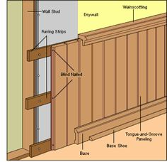 Image result for MDF tongue groove partition