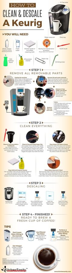 Here is how to clean a Keurig coffee maker and how to clean a Keurig with vinegar.  Following these steps to clean and descale your Keurig will help ensure that you never go a morning without a cup of your favorite java!   More details via http://www.kitchensanity.com/coffee/how-to-clean-a-keurig/