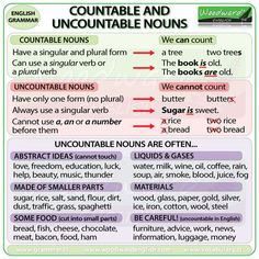 Countable and Uncountable Nouns in English - ESL Summary Chart