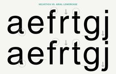 Helvetica and Arial are two of the most commonly used typefaces. They are frequently used for print, the web, and other digital uses. Most…