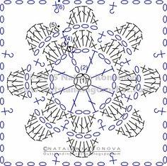 Crochet excepcional: Mis Patrones gratis