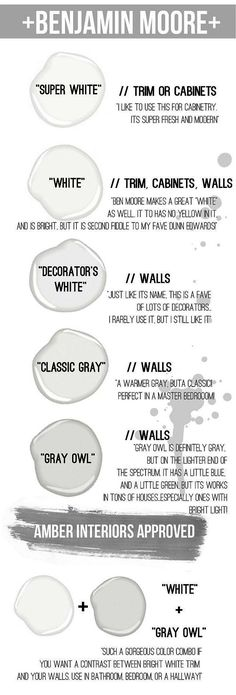 Renovation How To (renovationhowtoblog) on Pinterest