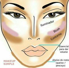 Make up contour Contouring Makeup, Contouring And Highlighting, Skin Makeup, Contouring Products, Contouring Guide, Makeup Brush, Contour Eyes, Blush Makeup, Prom Makeup