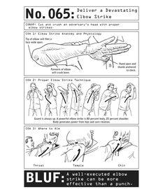 10 manly skills