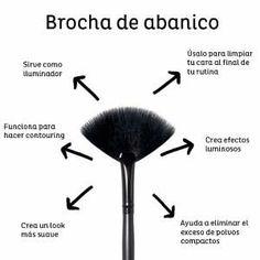 Brochas básicas de maquillaje (4-6) Tiendas De Maquillaje a6b02d14ad79