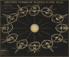 Smith's Illustrated Astronomy (1848)