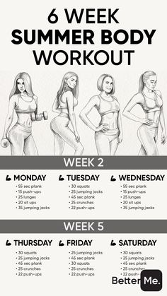 Check Body Profile and Get a Body Type Tailored Plan for Weight Loss! 🥑🥗 Fitness Workouts, Summer Body Workouts, Fitness Diet, At Home Workouts, Health Fitness, Vacation Workout, Gym Workout Plan For Women, Killer Workouts, Body Challenge