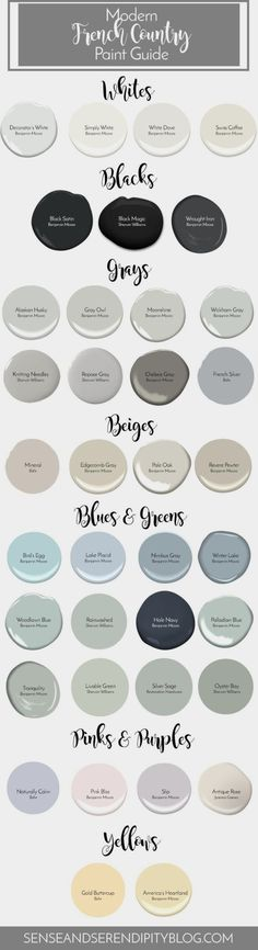 Modern French Country Paint Guide Finding the perfect paint color for your farmhouse style can be overwhelming. I've put together a guide to help you choose the best color for your space! Modern French Country, French Country Decorating, Country Style, French Decor, Country Blue, French Country Colors, French Country Living Room, Interior Paint Colors, Paint Colors For Home