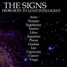 Aries, head of the Zodiac....LOL! TRUE about me!!!!