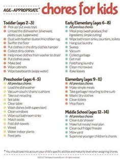 Chores for Kids chart. I think I'll use this to select jobs for Maddy.
