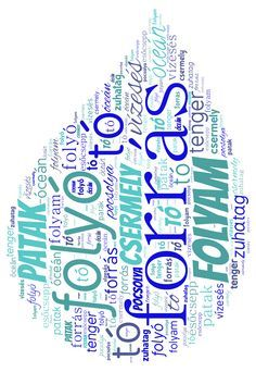 vízcsepp word cloud art created by Adrienn. Word Cloud Art, Word Art, Green School, Water Day, Water Pollution, Water Cycle, Earth Day, Classroom Management, Projects For Kids