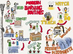 modern-learning-routines