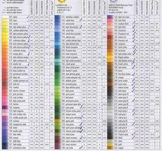 Faber-Castell Colour Chart