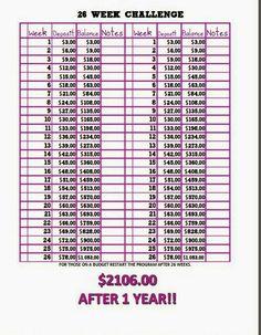 26 Week Money Challenge, free printable – Finance tips, saving money, budgeting planner Savings Challenge, Money Saving Challenge, Money Saving Tips, Money Tips, Money Savers, 52 Week Savings, Savings Plan, Financial Peace, Financial Tips