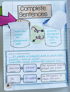 Writing Mini Lesson Complete Sentences, EDUCATİON, This lesson will focus on writing COMPLETE SENTENCES. Writing in complete sentences is the first basic lesson every student should learn. Writing Complete Sentences, Writing Mini Lessons, Good Sentences, Writing Sentences, Paragraph Writing, Teaching Grammar, Teaching Writing, Student Teaching, Teaching Literature