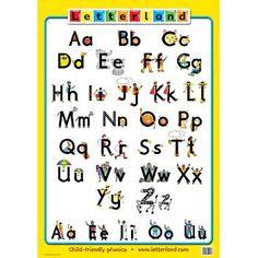 Worksheets Worksheet On Letter Land Song 1000 images about letterland activities on pinterest phonics poster