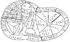 Etruscan language - Wikipedia, the free encyclopedia