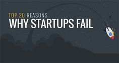 Will Your Business Survive? The Top 20 Reasons Startups Fail
