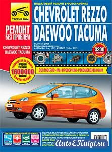 263 best daewoo images on pinterest cars autos and car backgrounds rh pinterest com Car Service Manual Chilton Car Underbody