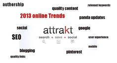 2013 is the year of quality content | Attrakt.com - Blog
