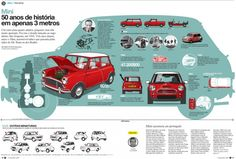 Mini Cooper 50 years, infographic by Ricardo Santos