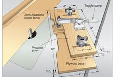 Jig Makes it Safe to Rout Small Pieces | WOOD Magazine