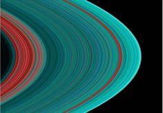 Saturn's Rings Ultraviolet Imaging Spectrograph