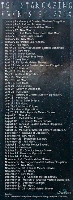 Top stargazing events of 2018 #astronomy #stargazing #date night #meteorshower #fullmoon #supermoon #equinox #bluemoon