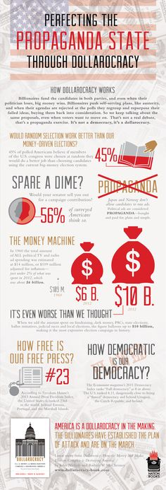 Perfecting the Propaganda State through Dollarocracy       http://thenation.s3.amazonaws.com/pdf/Dollarocracy_full.jpg