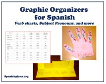 Great graphic organizers for FREE for your Spanish class to teach subject pronouns and conjugating verbs.