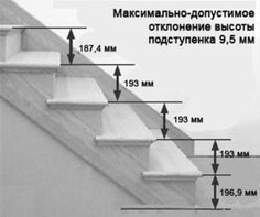 Ideas For Interior Stairs Architecture Building Tiled Staircase, Metal Stair Railing, Stair Railing Design, Stairs In Kitchen, Stairs In Living Room, House Stairs, Home Stairs Design, Interior Stairs, Stair Plan