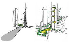 designed by rogers stirk harbour + partners and legorreta + legorreta architects, torre BBVA bancomer will be mexico's tallest building. Lattice Screen, Project Presentation, Lattice Design, Sky Garden, Concept Diagram, Layout, Under Construction, Contemporary Design, Facade
