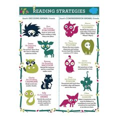 Reading Strategies Poster for decoding and comprehension. BLOG: How Animals Can Help Children Learn   Astute Hoot