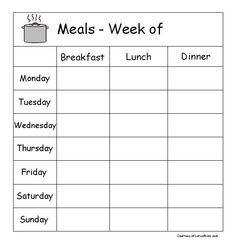 Your meal plans! Write them down!