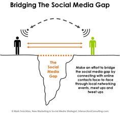 Bridging the Social Media Gap.