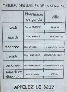 Pharmacies de garde...